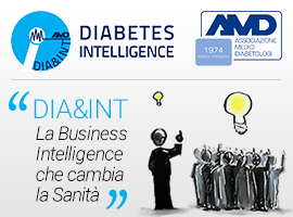 DIA&INT. La Business Intelligence che cambia la sanità